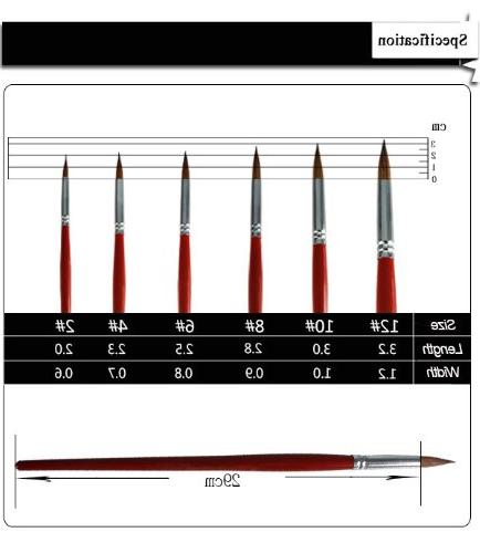 Artist Top Long Handle, Brush Set Acrylic and The Characteristics the Weasel Hair Offer Excellent Holding and Easy Flow